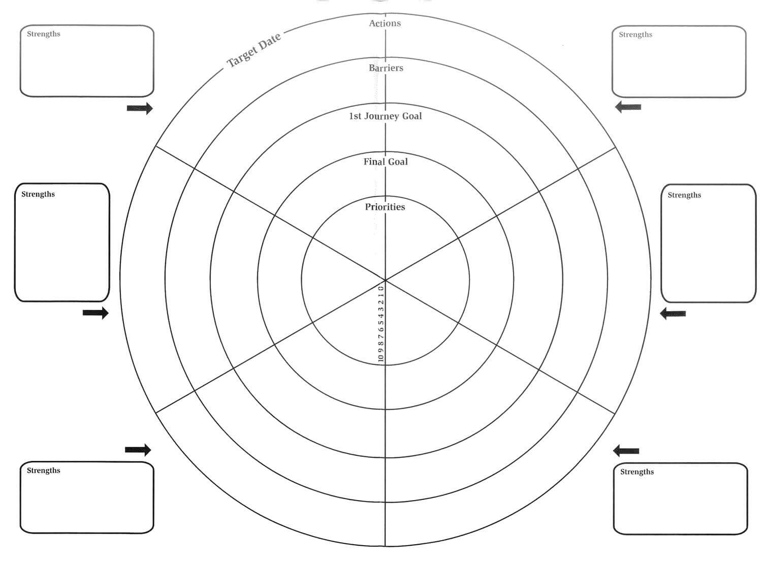 Pioneer - Developing High Potential: The Wheel Of Life Template Throughout Blank Wheel Of Life Template