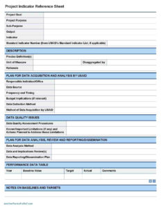 Post Incident Review Report Template Project Management Free regarding Post Project Report Template