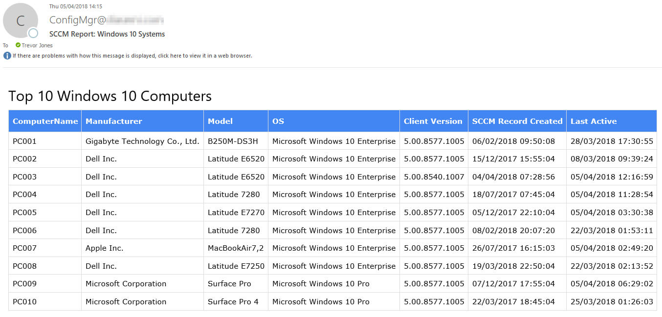Powershell Template For Html Style Email Report With Sql Within Html Report Template