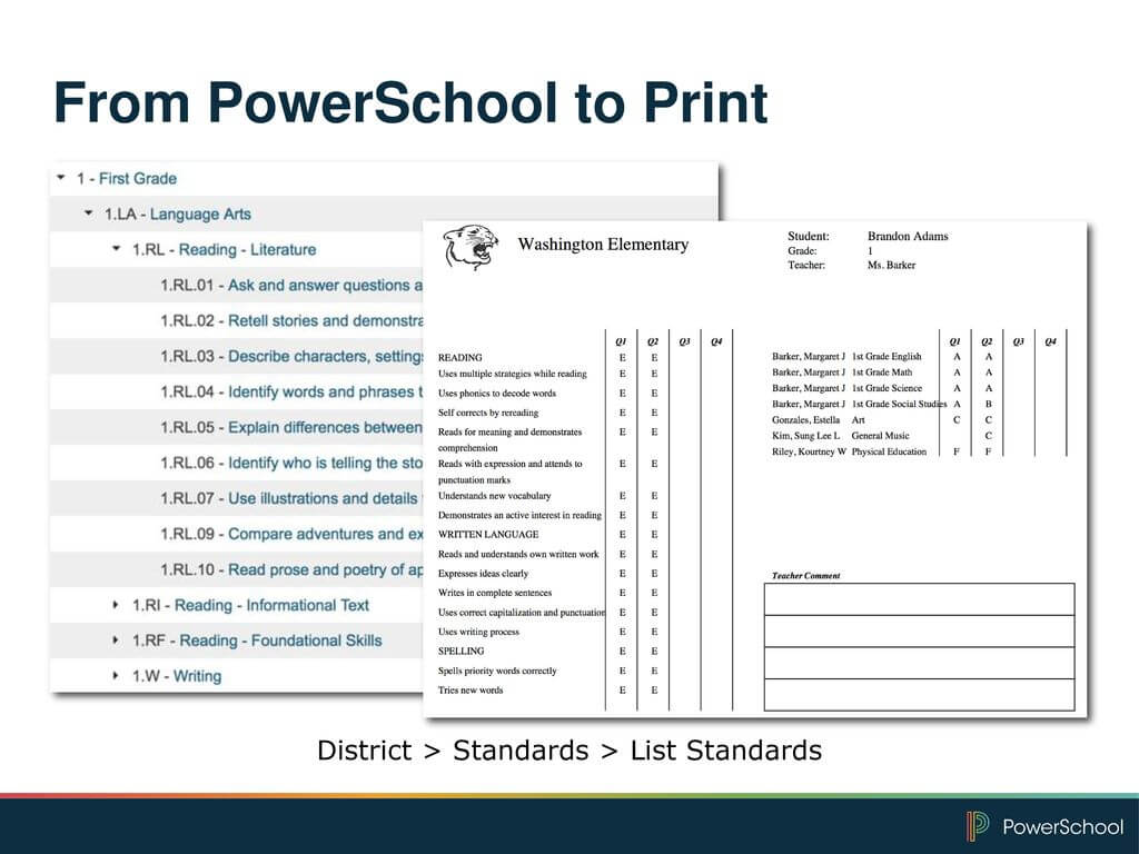 Powerteacher Pro Certification: Standards Based Grading For Powerschool Reports Templates