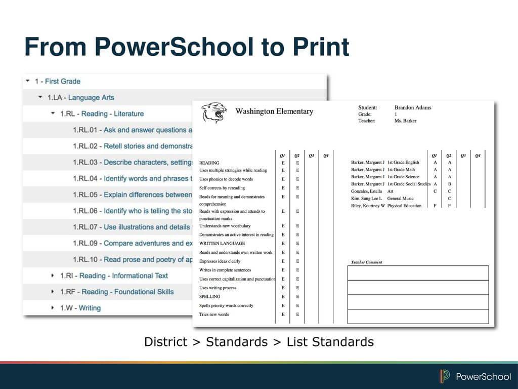 Powerteacher Pro Certification: Standards Based Grading For Powerschool Reports Templates