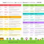 Preschool Progress Report Template – Venngage In Preschool Weekly Report Template