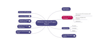 Prince2 End Project Report | Download Template with Ms Word Templates For Project Report