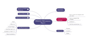Prince2 Lessons Report | Download Template in Prince2 Lessons Learned Report Template