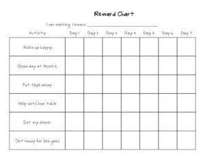 Printable Blank Chore Chart Template – Wovensheet.co in Blank Reward Chart Template