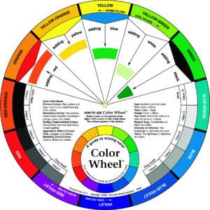 Printable Blank Color Wheel Template Image Gallery in Blank Color Wheel Template