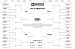 Printable Ncaa Tournament Bracket For March Madness 2019 with regard to Blank March Madness Bracket Template