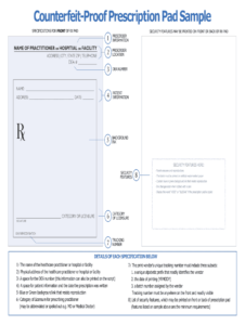 Printable Prescription Pad – Fill Online, Printable with regard to Blank Prescription Pad Template