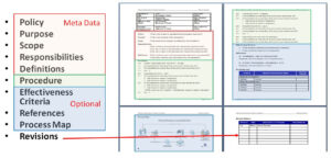 Procedure Heading Styles Free Standard Operating Template Pertaining To Free Standard Operating Procedure Template Word 2010