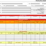 Production Analysis Report – Regarding Company Analysis Report Template