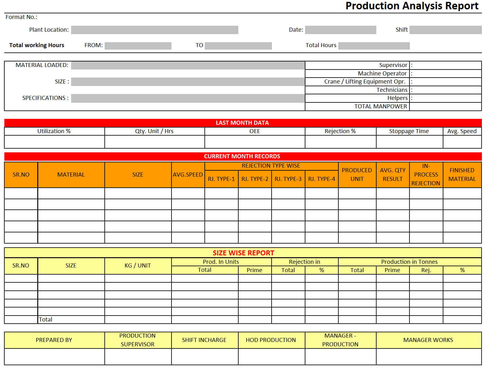 Production Analysis Report – Regarding Company Analysis Report Template
