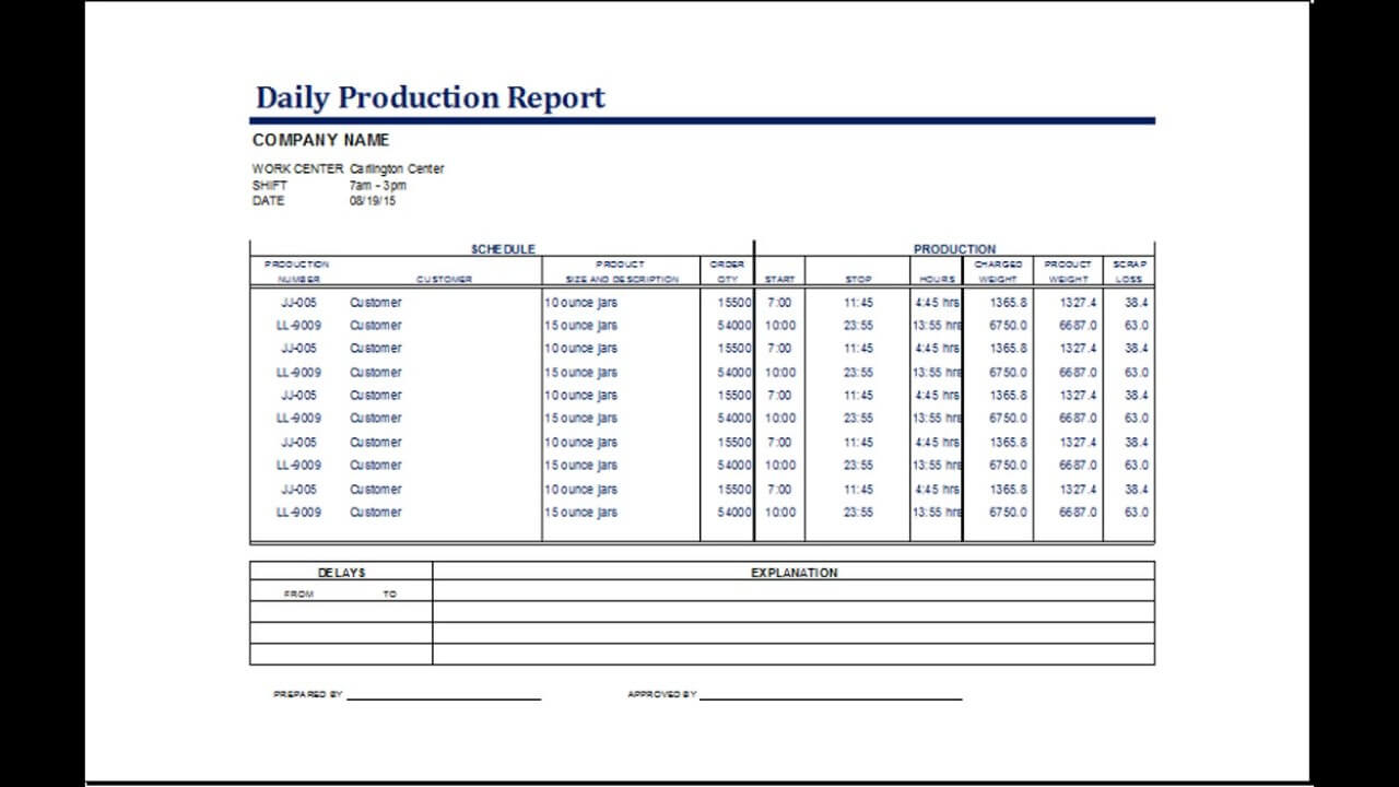 Production Status Report Template With Regard To Production Status Report Template