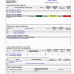 Program Management Reporting Templates Schedule Template for Monthly Program Report Template