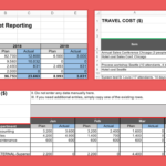 Project Budget Template (Excel) – Plan Your Project In 1 Hour For Annual Budget Report Template