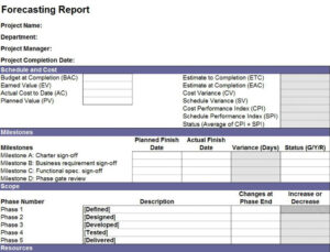 Project Closuret Template Doc Prince2 Example Pdf Closure with Project Closure Report Template Ppt