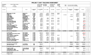 Project Cost Management Template Excel Free Expense Report with Construction Cost Report Template