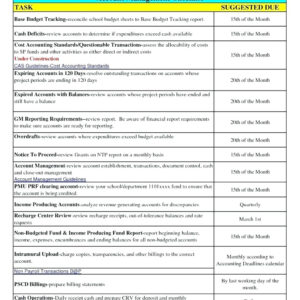 Project Daily Status Report Template Cel Monthly Progress with Monthly Progress Report Template