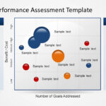 Project Evaluation Report Sample Within Website Evaluation Report Template
