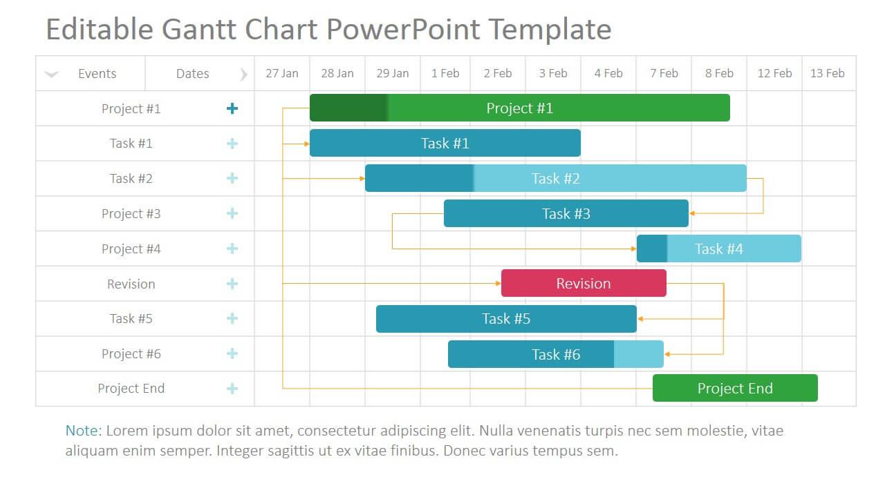 Project Gantt Chart Powerpoint Template regarding Project Schedule Template Powerpoint