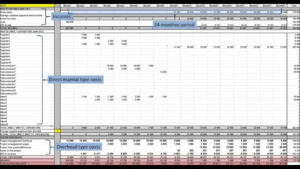 Project Liquidity Plan Template within Liquidity Report Template