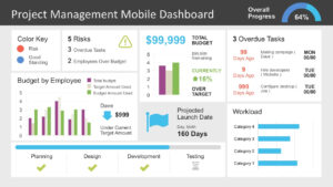 Project Management Dashboard Powerpoint Template Pertaining To Project Status Report Dashboard Template