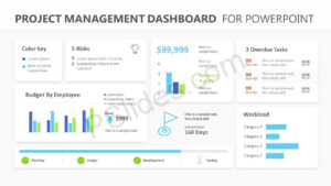 Project Management Dashboard Powerpoint Template – Pslides with regard to Project Dashboard Template Powerpoint Free