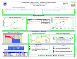 Project Management Dashboard Template Excel Download in Project Status Report Dashboard Template