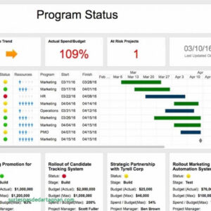 Project Management. Example Of Agile Project Management for Agile Status Report Template