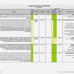 Project Management Report Template Excel And Project Status Pertaining To Project Management Status Report Template
