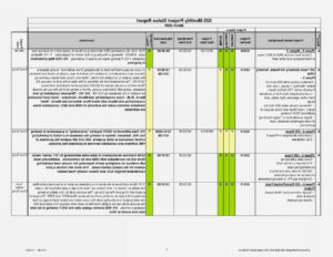 Project Management Report Template Excel And Project Status regarding Project Status Report Template In Excel