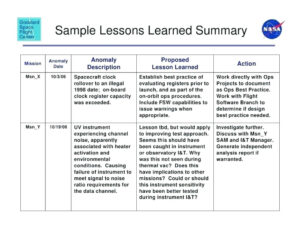 Project Management Template Lessons Learnt Apm D From pertaining to Lessons Learnt Report Template