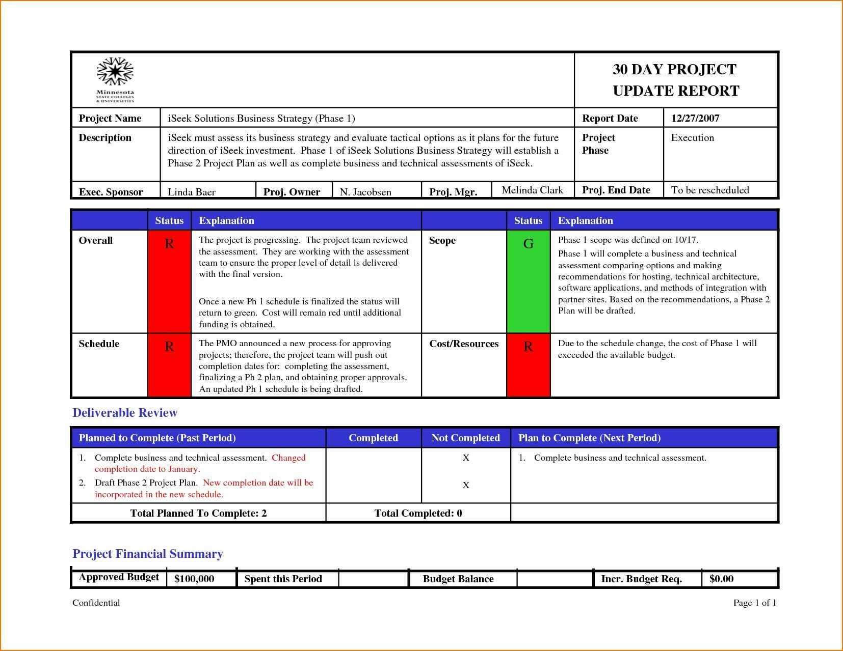 Project Management Weekly Status Report Template Ppt Excel With Project Weekly Status Report Template Ppt