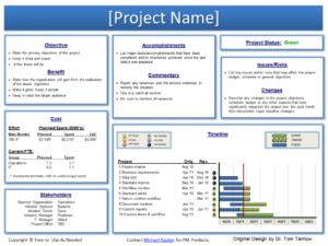 Project Nagement Status Report Template Progress Monthly with Monthly Status Report Template Project Management