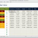 Project Portfolio Template Within Project Portfolio Status Report Template