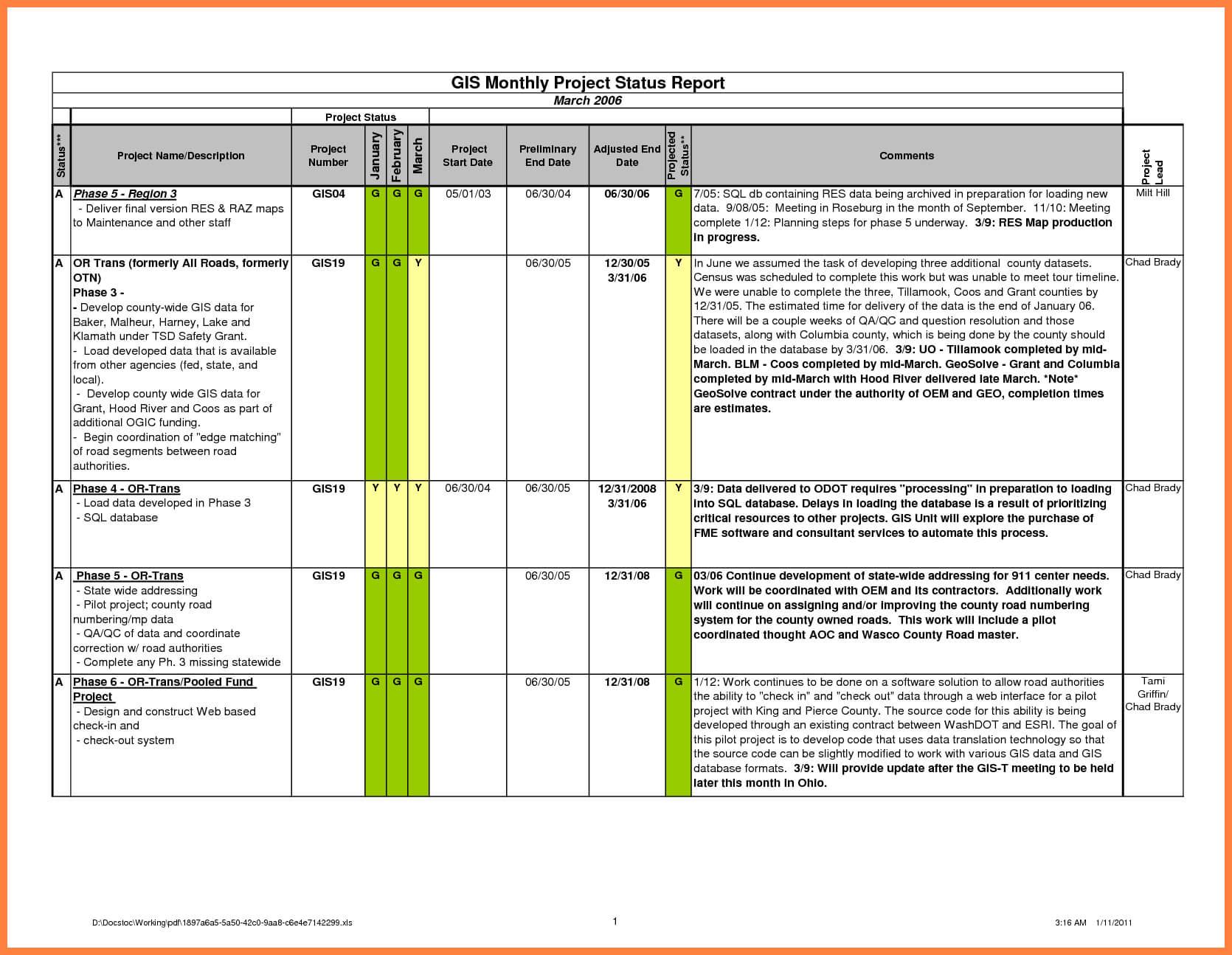 Project Progress Report Format Cel Sample Template Status Regarding Construction Status Report Template