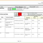 Project Progress Report Template Cel Schedule Weekly Task For Testing Daily Status Report Template