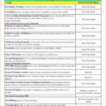 Project Report Template Excel Schedule Weekly Sales Reports Throughout Sales Management Report Template