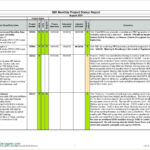 Project Status Report Template Excel Monthly Agile Format In Monthly Status Report Template