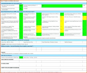 Project Status Report Template Ppt Sample Agile Progress for Agile Status Report Template