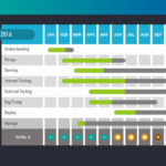 Project Status Report Template Ppt | Wesleykimlerstudio In Project Weekly Status Report Template Ppt