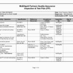 Project Template Sample Charter Format Progress Report Excel Regarding Ar Report Template