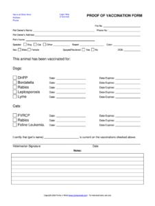 Proof Vaccination Dog – Fill Online, Printable, Fillable With Certificate Of Vaccination Template
