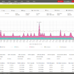 Prtg Network Monitor » All In One Network Monitoring Software Within Prtg Report Templates