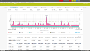 Prtg Network Monitor » All-In-One Network Monitoring Software within Prtg Report Templates