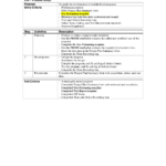Psp1 Process Script, Codes And Instructions Software Quality Regarding Test Exit Report Template
