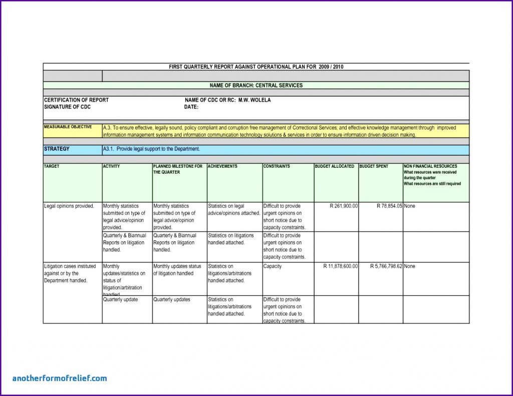 Quarterly Report Template Ppt Excel Templates Free Example Regarding Sound Report Template