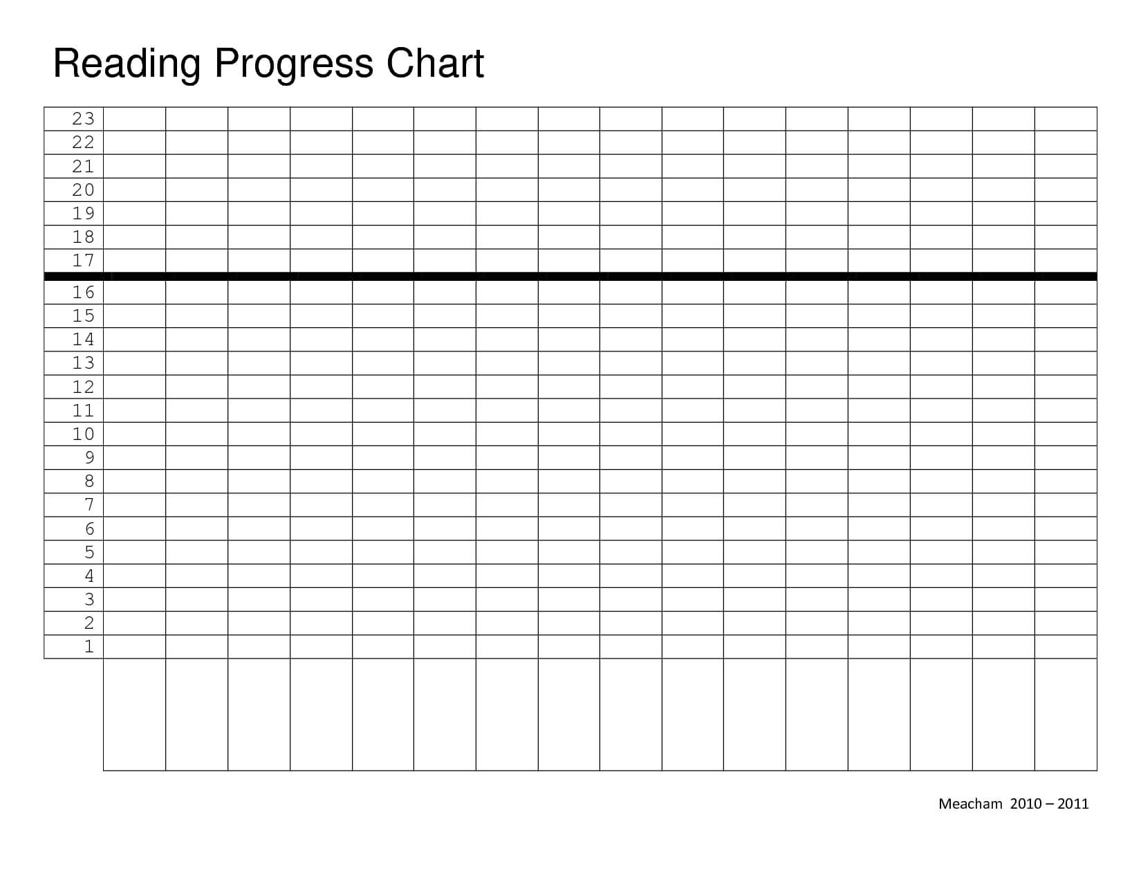Reading Graph Template | Reading Progress Chart Blank Regarding Blank Picture Graph Template