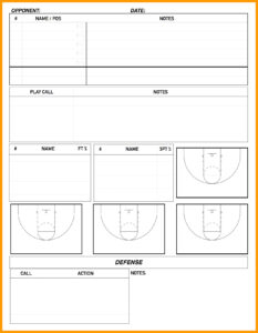 Report Baseball Scouting Format Football Team Template inside Basketball Scouting Report Template