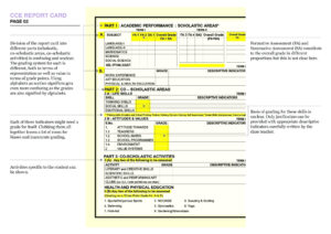 Report Cards Template – Verypage.co regarding Kindergarten Report Card Template