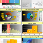 Report Dashboard Examples Birt Reports Gallery Visioneo For Birt Report Templates